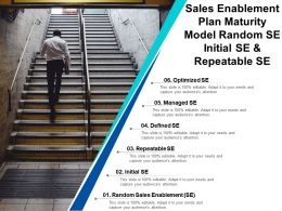 Sales Enablement Plan Maturity Model Random Se Initial Se And Repeatable Se