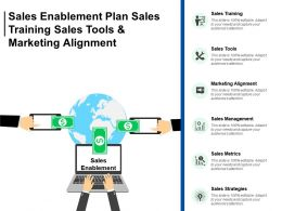 Sales Enablement Plan Sales Training Sales Tools And Marketing Alignment
