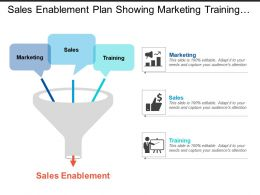 Sales Enablement Plan Showing Marketing Training And Sales
