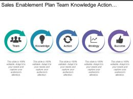 Sales Enablement Plan Team Knowledge Action Strategy And Success