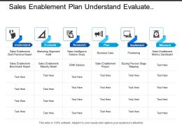Sales Enablement Plan Understand Evaluate Research Plan And Implement