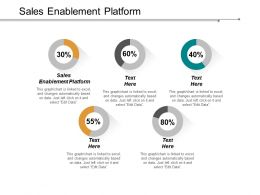 Sales Enablement Platform Ppt Powerpoint Presentation Inspiration Sample Cpb