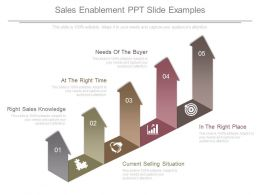 Sales Enablement Ppt Slide Examples