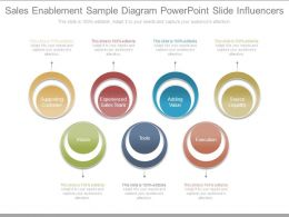 Sales Enablement Sample Diagram Powerpoint Slide Influencers