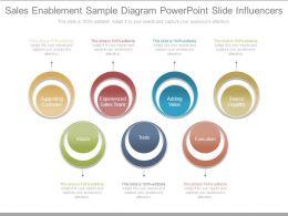 Sales Enablement Sample Diagram Powerpoint Slide Influencers