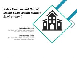 Sales Enablement Social Media Sales Macro Market Environment
