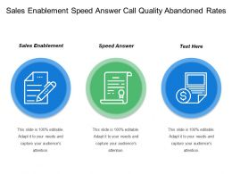 Sales Enablement Speed Answer Call Quality Abandoned Rates