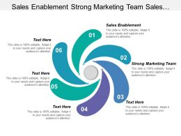 Sales Enablement Strong Marketing Team Sales Performance Ecosystem