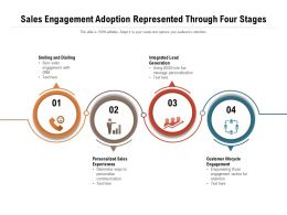 Sales Engagement Adoption Represented Through Four Stages