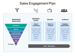 Sales Engagement Plan