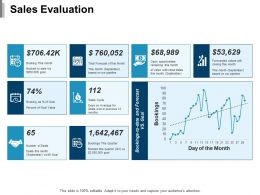 Sales Evaluation Ppt Model Infographic Template