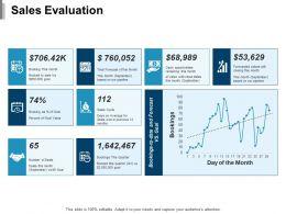 sales_evaluation_ppt_model_infographic_template_Slide01