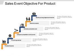 Sales Event Objective For Product Example Of Ppt Presentation