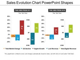 Sales Evolution Chart Powerpoint Shapes