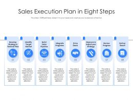 Sales Execution Plan In Eight Steps