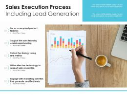 Sales Execution Process Including Lead Generation