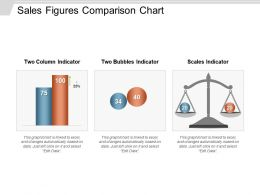 Sales Figures Comparison Chart Powerpoint Slide Deck