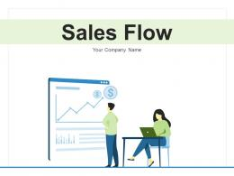 Sales Flow Process Strangers Opportunity Customers Generation Conversion Product