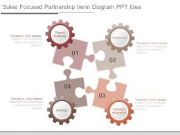 Sales Focused Partnership Venn Diagram Ppt Idea