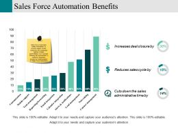 Sales Force Automation Benefits Powerpoint Slide Presentation Guidelines