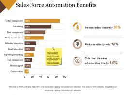 Sales Force Automation Benefits Powerpoint Slides