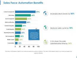 Sales Force Automation Benefits Ppt Ideas