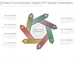 Sales Force Automation Diagram Ppt Sample Presentations