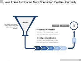 Sales Force Automation More Specialized Dealers Currently Generalists