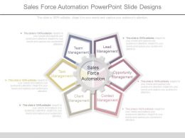 Sales Force Automation Powerpoint Slide Designs