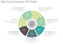Sales Force Automation Ppt Model