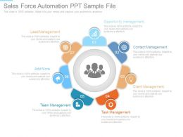 Sales Force Automation Ppt Sample File