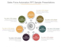 Sales Force Automation Ppt Sample Presentations