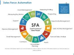 sales_force_automation_ppt_slide_Slide01