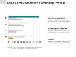 Sales Force Automation Purchasing Process Model Business Marketing Cpb