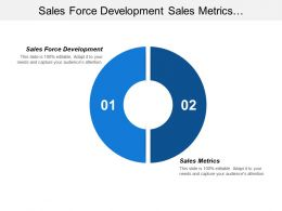 Sales Force Development Sales Metrics Collaboration Social Network