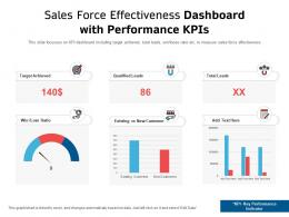 Sales Force Effectiveness Dashboard With Performance KPIS
