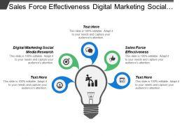 Sales Force Effectiveness Digital Marketing Social Media Research