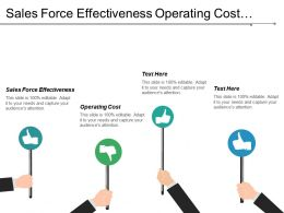 Sales Force Effectiveness Operating Cost Document Management Strategy Cpb