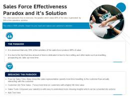 Sales Force Effectiveness Paradox And Its Solution