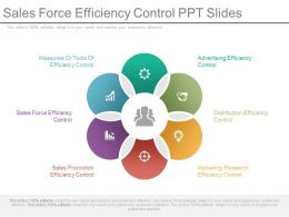 Sales Force Efficiency Control Ppt Slide