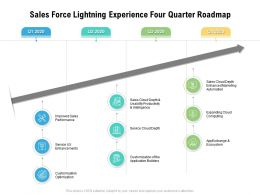 Sales Force Lightning Experience Four Quarter Roadmap
