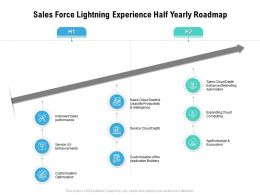 Sales Force Lightning Experience Half Yearly Roadmap