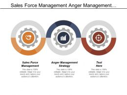 Sales Force Management Anger Management Strategy Benefits Communication