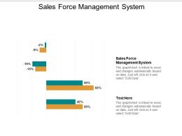 Sales Force Management System Ppt Powerpoint Presentation Icon Layout Ideas Cpb