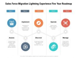 Sales Force Migration Lightning Experience Five Year Roadmap