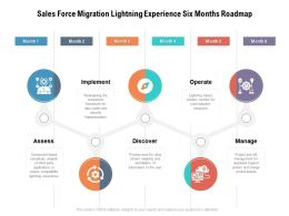 Sales Force Migration Lightning Experience Six Months Roadmap
