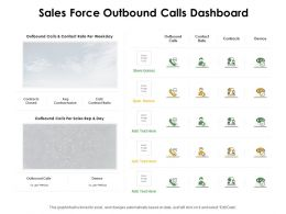 Sales Force Outbound Calls Dashboard Ppt Powerpoint Presentation Styles Guide