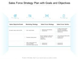 Sales Force Strategy Plan With Goals And Objectives