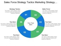 Sales Force Strategy Tactics Marketing Strategy Sales Force Goals