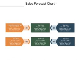 Sales Forecast Chart Ppt Powerpoint Presentation Styles Slideshow Cpb